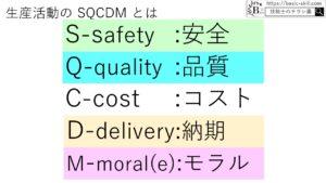 SQCDMとは