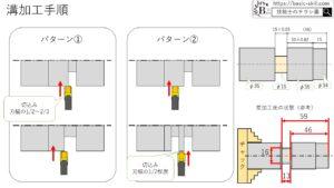 溝荒加工のパターン